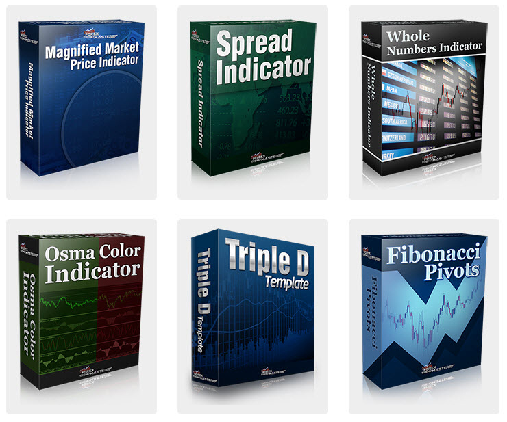 forex trend master full\New